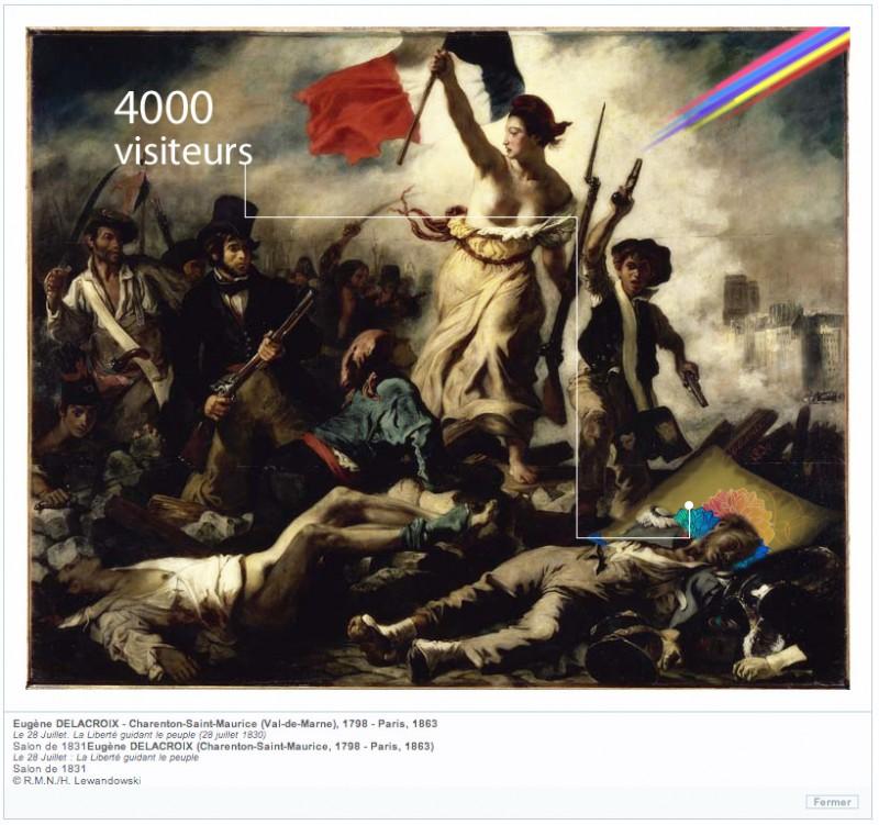 parodie du tableau de Eugène DELACROIX - Charenton-Saint-Maurice, 1798 - Paris, 1863